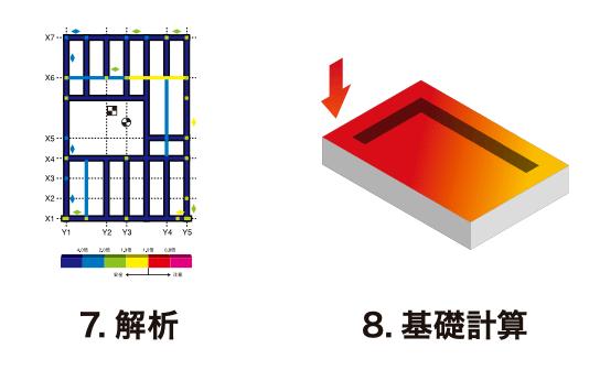 構造計算のイメージ2の画像