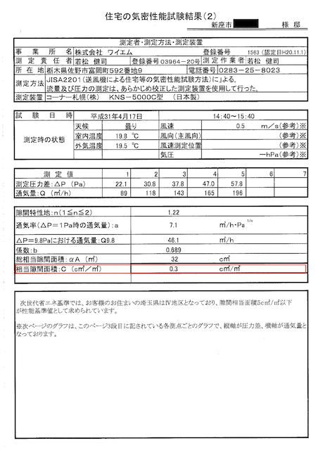 新座市注文住宅【SE構法の家】の気密測定報告書