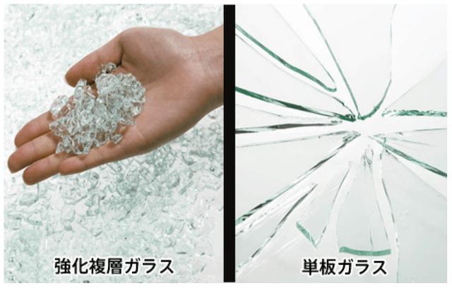 強化ガラスの特徴の画像