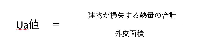 Ua値の計算式の画像